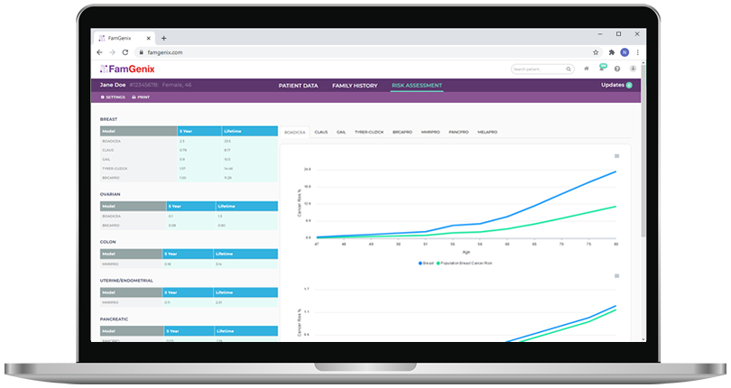 pedigree assessment tool